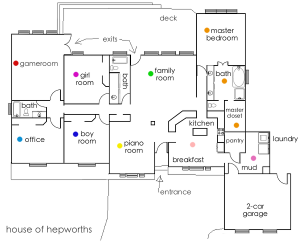 The new floor plan (Texas house #2)